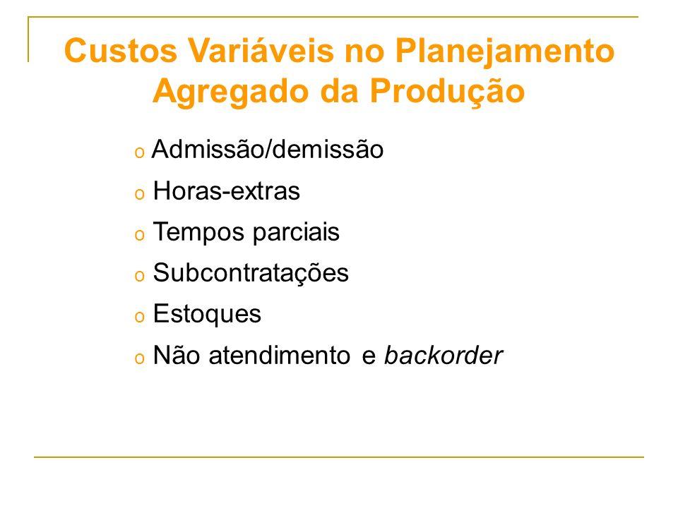 Custos Variáveis no Planejamento Agregado da Produção o Admissão/demissão o Horas-extras o Tempos parciais o Subcontratações o Estoques o Não atendimento e backorder