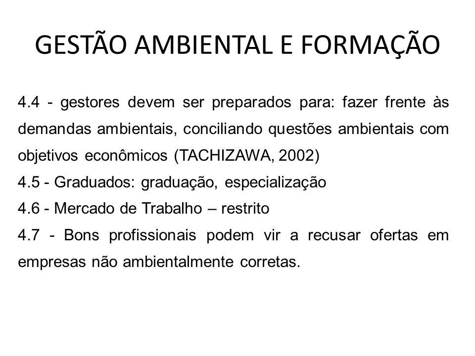 GESTÃO AMBIENTAL E FORMAÇÃO 4.4 - gestores devem ser preparados para: fazer frente às demandas ambientais, conciliando questões ambientais com objetiv