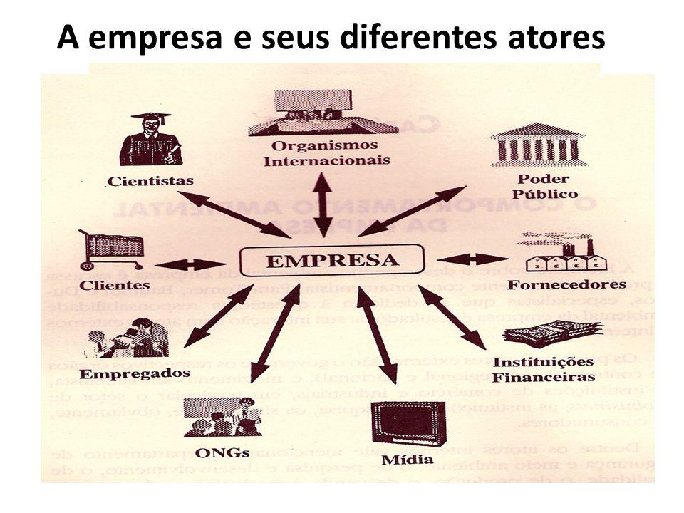 BIBLIOGRAFIA Material da Dra.Tânia Nunes da Silva - gestão ambiental e Rh.
