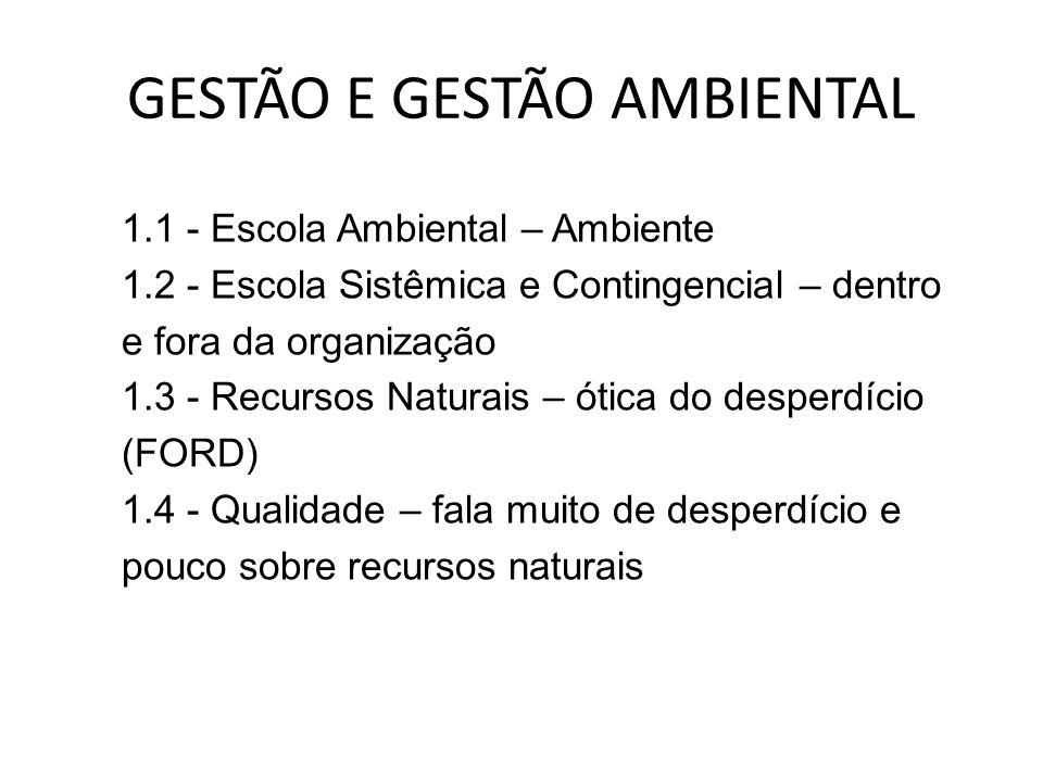 GESTÃO E GESTÃO AMBIENTAL 1.1 - Escola Ambiental – Ambiente 1.2 - Escola Sistêmica e Contingencial – dentro e fora da organização 1.3 - Recursos Natur