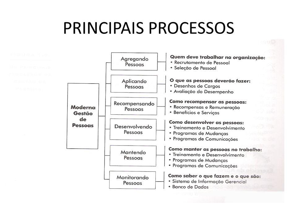 GESTÃO AMBIENTAL E RECURSOS HUMANOS 3.1 - RH Estratégico – Ulrich (1998) 3.2 - Importância de esquemas de remuneração e incentivo para melhorar qualidade ambiental 3.3 - Medidas indiretas: áreas arborizadas, alimentação integral nos refeitórios, publicações ambientais nas bibliotecas, murais e jornais, horários flexíveis para diminuir congestionamentos 3.4 - Importância do Treinamento – empresas podem colocar em prática seus próprios esquemas
