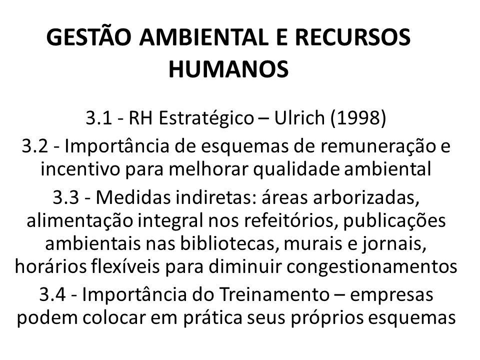 GESTÃO AMBIENTAL E RECURSOS HUMANOS 3.1 - RH Estratégico – Ulrich (1998) 3.2 - Importância de esquemas de remuneração e incentivo para melhorar qualid