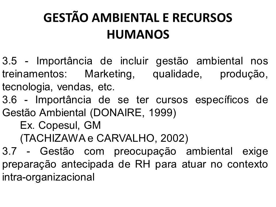 GESTÃO AMBIENTAL E RECURSOS HUMANOS 3.5 - Importância de incluir gestão ambiental nos treinamentos: Marketing, qualidade, produção, tecnologia, vendas
