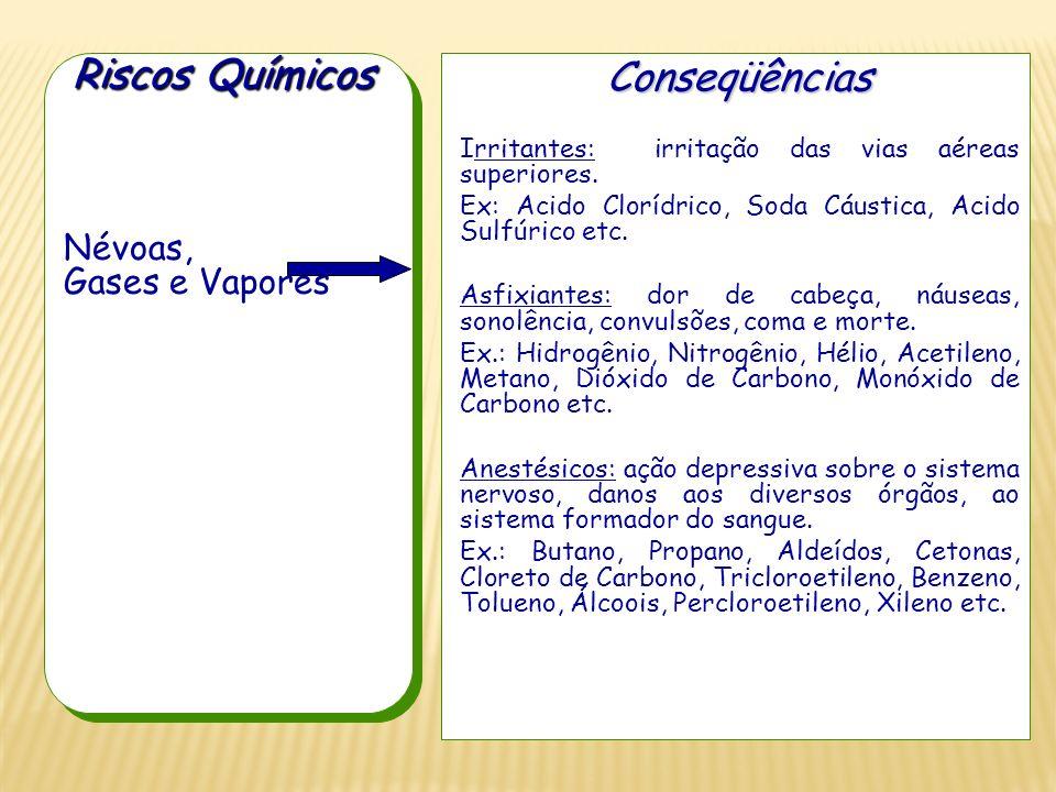 Riscos Químicos Conseqüências Névoas, Gases e Vapores Irritantes: irritação das vias aéreas superiores. Ex: Acido Clorídrico, Soda Cáustica, Acido Sul
