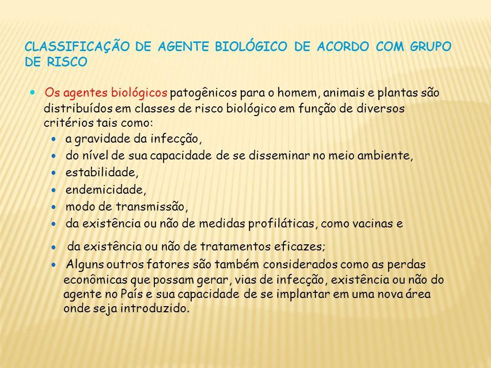 CLASSIFICAÇÃO DE AGENTE BIOLÓGICO DE ACORDO COM GRUPO DE RISCO Os agentes biológicos patogênicos para o homem, animais e plantas são distribuídos em c