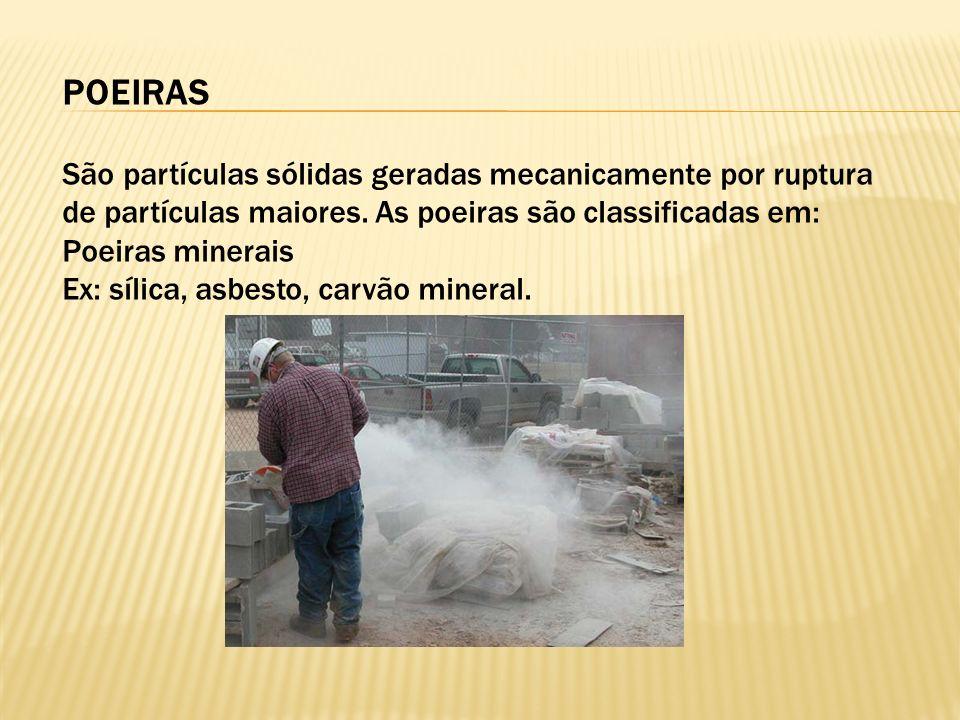 POEIRAS São partículas sólidas geradas mecanicamente por ruptura de partículas maiores. As poeiras são classificadas em: Poeiras minerais Ex: sílica,