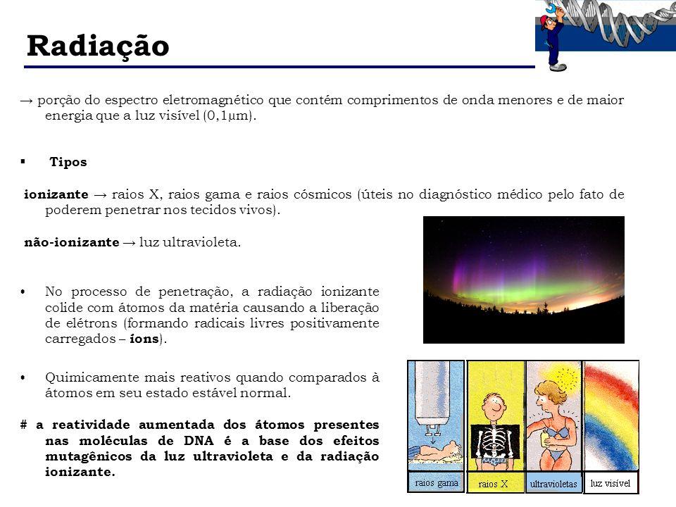 Radiação porção do espectro eletromagnético que contém comprimentos de onda menores e de maior energia que a luz visível (0,1µm). Tipos ionizante raio
