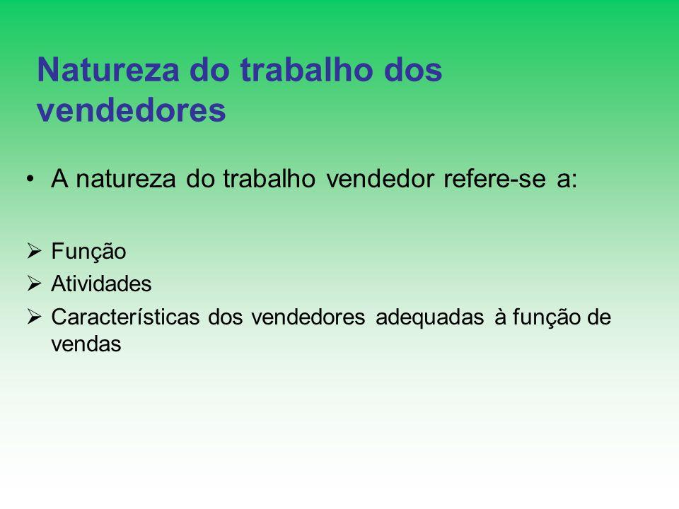 Natureza do trabalho dos vendedores A natureza do trabalho vendedor refere-se a: Função Atividades Características dos vendedores adequadas à função d