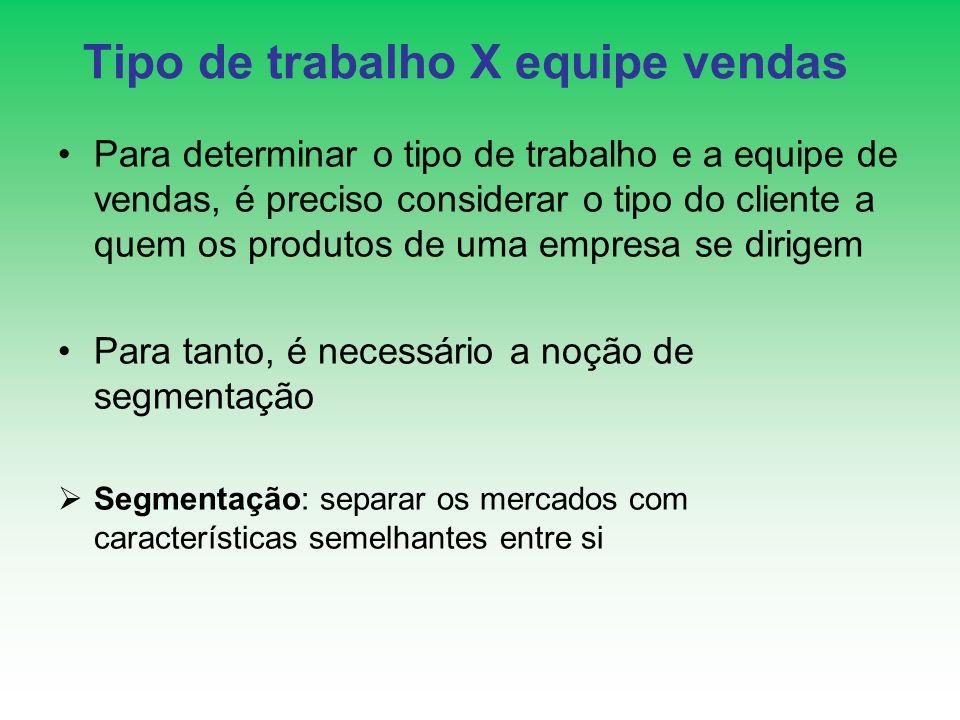 Tipo de trabalho X equipe vendas Para determinar o tipo de trabalho e a equipe de vendas, é preciso considerar o tipo do cliente a quem os produtos de