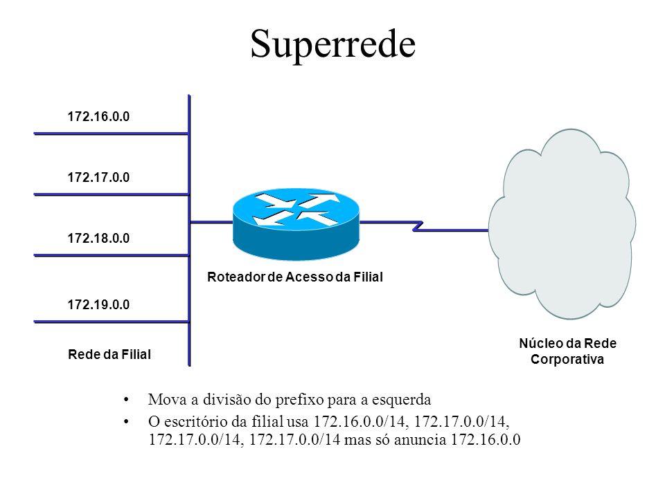 Superrede Mova a divisão do prefixo para a esquerda O escritório da filial usa 172.16.0.0/14, 172.17.0.0/14, 172.17.0.0/14, 172.17.0.0/14 mas só anunc