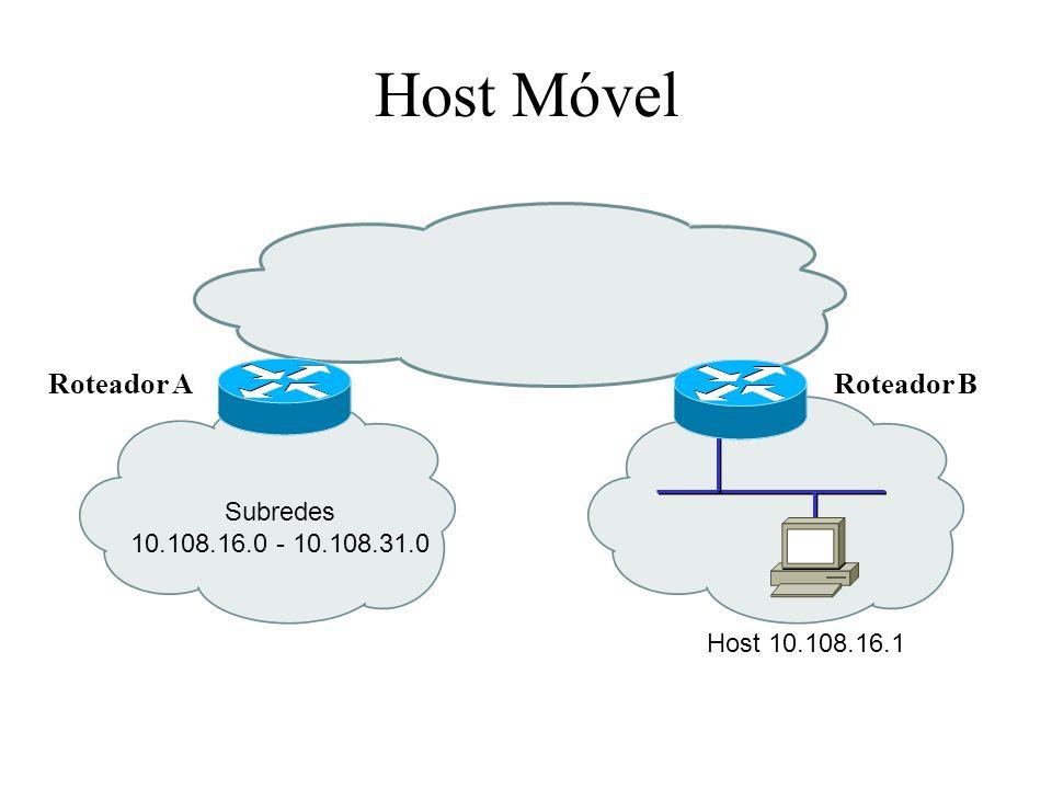 Host Móvel Subredes 10.108.16.0 - 10.108.31.0 Roteador ARoteador B Host 10.108.16.1