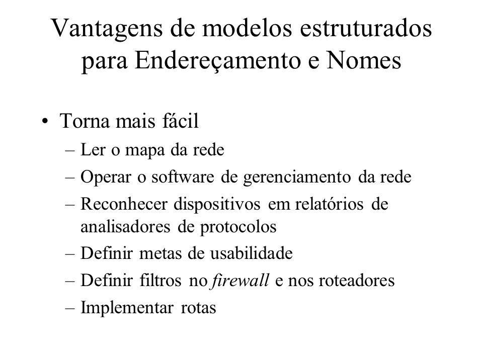 Vantagens de modelos estruturados para Endereçamento e Nomes Torna mais fácil –Ler o mapa da rede –Operar o software de gerenciamento da rede –Reconhe