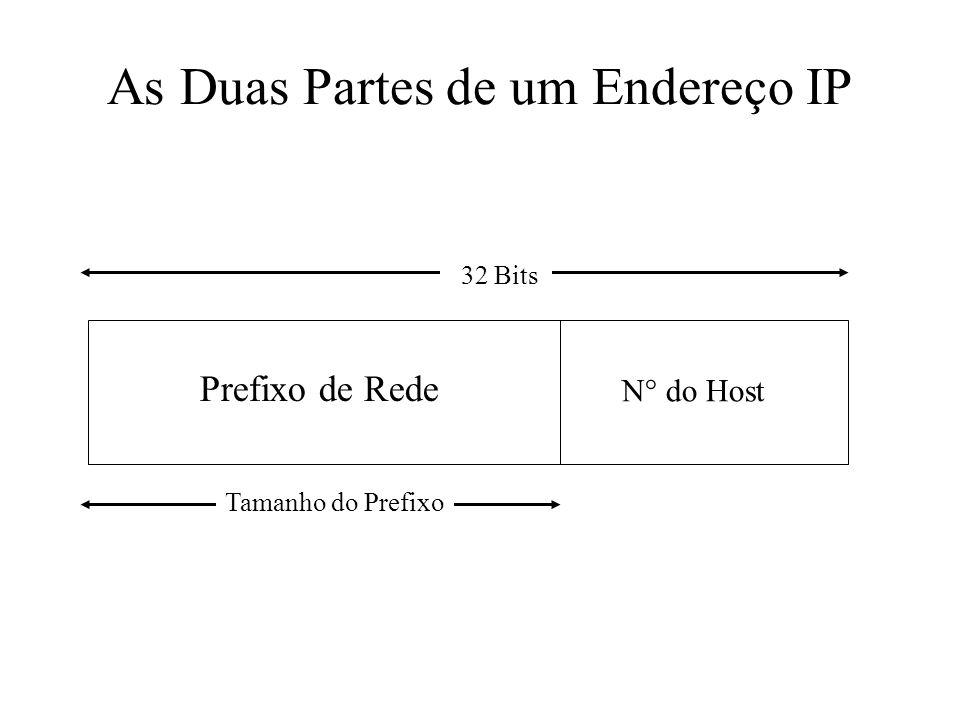 Classes de Endereços IP (ClassFull) ClassePrimeiros Primeiro ByteTamanho Uso Bitsdo Prefixo A01-126*8Redes muito grandes B10128-19116Redes grandes C110192-22324Redes pequenas D1110224-239NAIP multicast E1111240-255NAExperimental *Endereço iniciando com 127 são reservados para tráfego IP local (localhost)