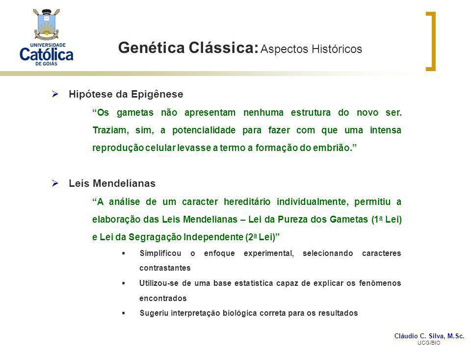 Cláudio C. Silva, M.Sc. UCG/BIO Genética Clássica: Aspectos Históricos Hipótese da Epigênese Os gametas não apresentam nenhuma estrutura do novo ser.