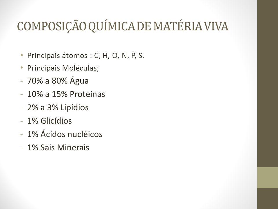 COMPOSIÇÃO QUÍMICA DE MATÉRIA VIVA Principais átomos : C, H, O, N, P, S. Principais Moléculas; -70% a 80% Água -10% a 15% Proteínas -2% a 3% Lipídios