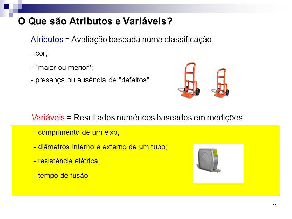 33 O Que são Atributos e Variáveis? Atributos = Avaliação baseada numa classificação: - cor; -