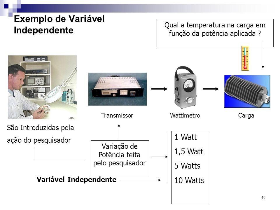 40 Exemplo de Variável Independente Carga São Introduzidas pela ação do pesquisador Transmissor Variação de Potência feita pelo pesquisador 1 Watt 1,5