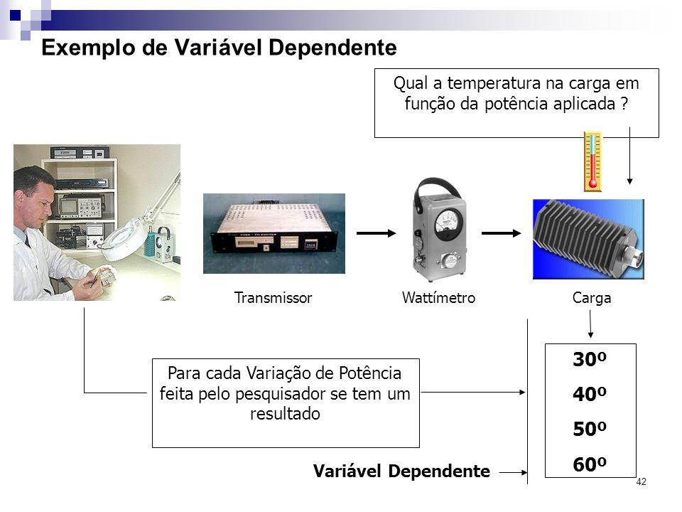 42 Exemplo de Variável Dependente Transmissor Para cada Variação de Potência feita pelo pesquisador se tem um resultado WattímetroCarga Qual a tempera