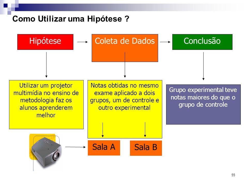 55 Como Utilizar uma Hipótese ? HipóteseColeta de DadosConclusão Utilizar um projetor multimídia no ensino de metodologia faz os alunos aprenderem mel