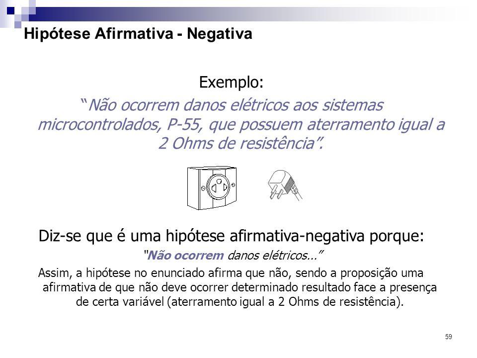 59 Hipótese Afirmativa - Negativa Exemplo: Não ocorrem danos elétricos aos sistemas microcontrolados, P-55, que possuem aterramento igual a 2 Ohms de