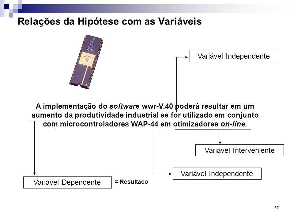 67 Relações da Hipótese com as Variáveis A implementação do software wwr-V.40 poderá resultar em um aumento da produtividade industrial se for utiliza
