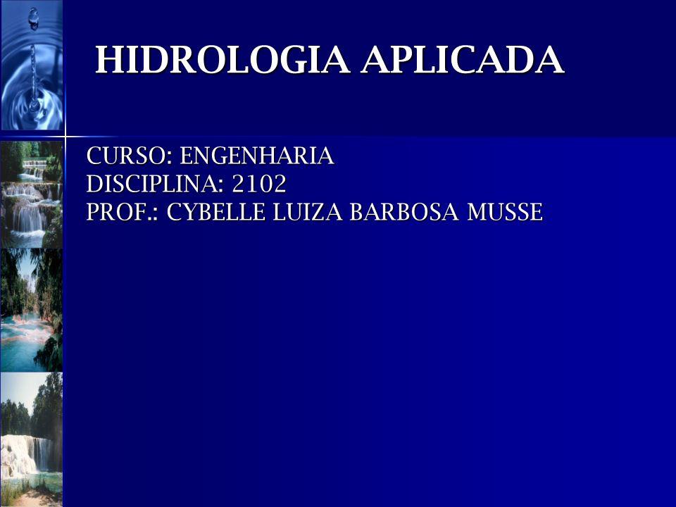 HIDROLOGIA APLICADA CURSO: ENGENHARIA DISCIPLINA: 2102 PROF.: CYBELLE LUIZA BARBOSA MUSSE