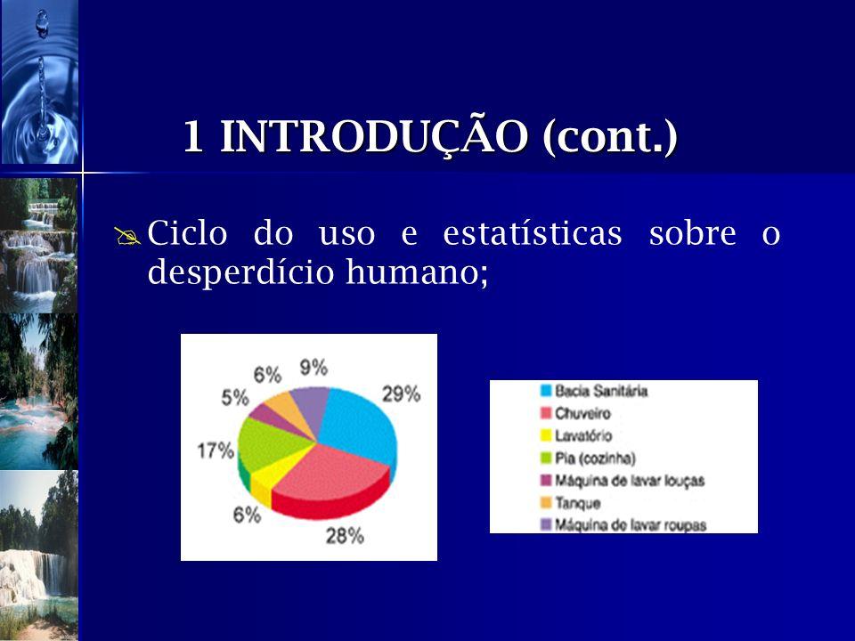 1 INTRODUÇÃO (cont.) Ciclo do uso e estatísticas sobre o desperdício humano;