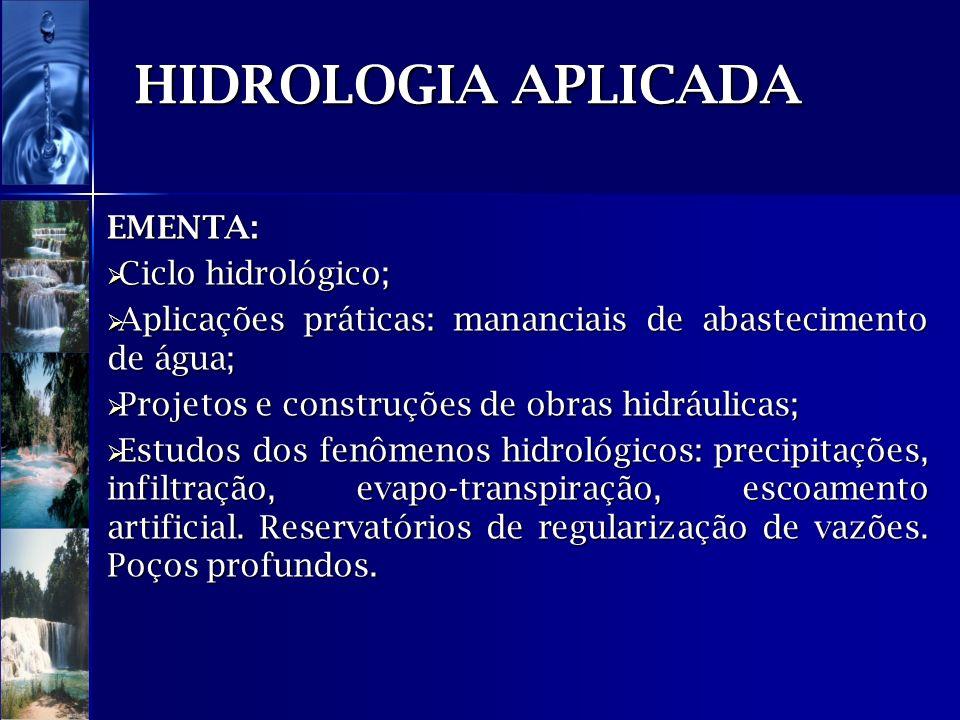HIDROLOGIA APLICADA EMENTA: Ciclo hidrológico; Ciclo hidrológico; Aplicações práticas: mananciais de abastecimento de água; Aplicações práticas: manan