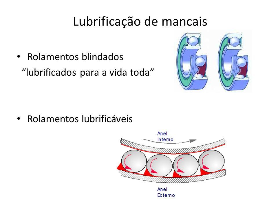 Lubrificação de mancais Rolamentos blindados lubrificados para a vida toda Rolamentos lubrificáveis