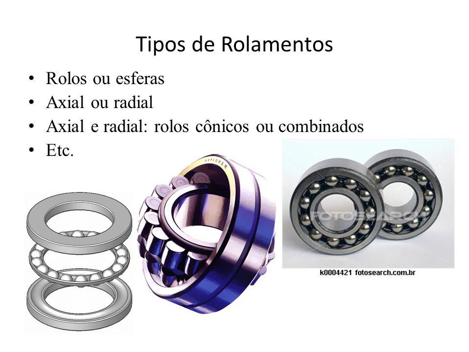 Tipos de Rolamentos Rolos ou esferas Axial ou radial Axial e radial: rolos cônicos ou combinados Etc.