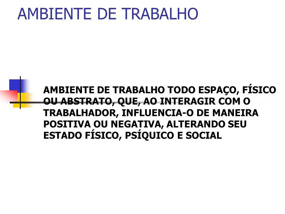 AMBIENTE DE TRABALHO TODO ESPAÇO, FÍSICO OU ABSTRATO, QUE, AO INTERAGIR COM O TRABALHADOR, INFLUENCIA-O DE MANEIRA POSITIVA OU NEGATIVA, ALTERANDO SEU