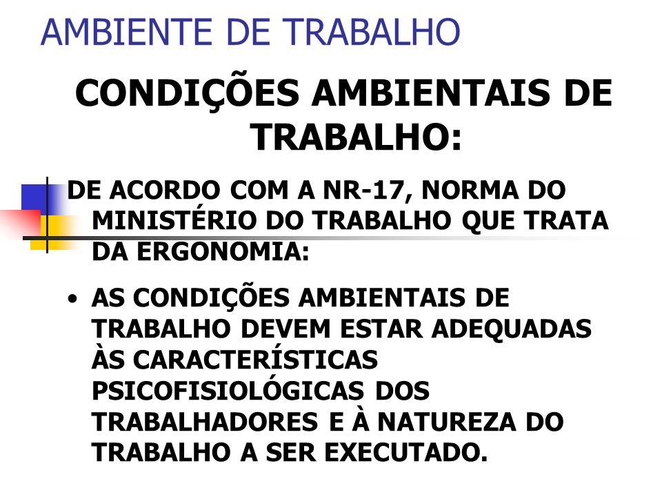 AMBIENTE DE TRABALHO CONDIÇÕES AMBIENTAIS DE TRABALHO: DE ACORDO COM A NR-17, NORMA DO MINISTÉRIO DO TRABALHO QUE TRATA DA ERGONOMIA: AS CONDIÇÕES AMB