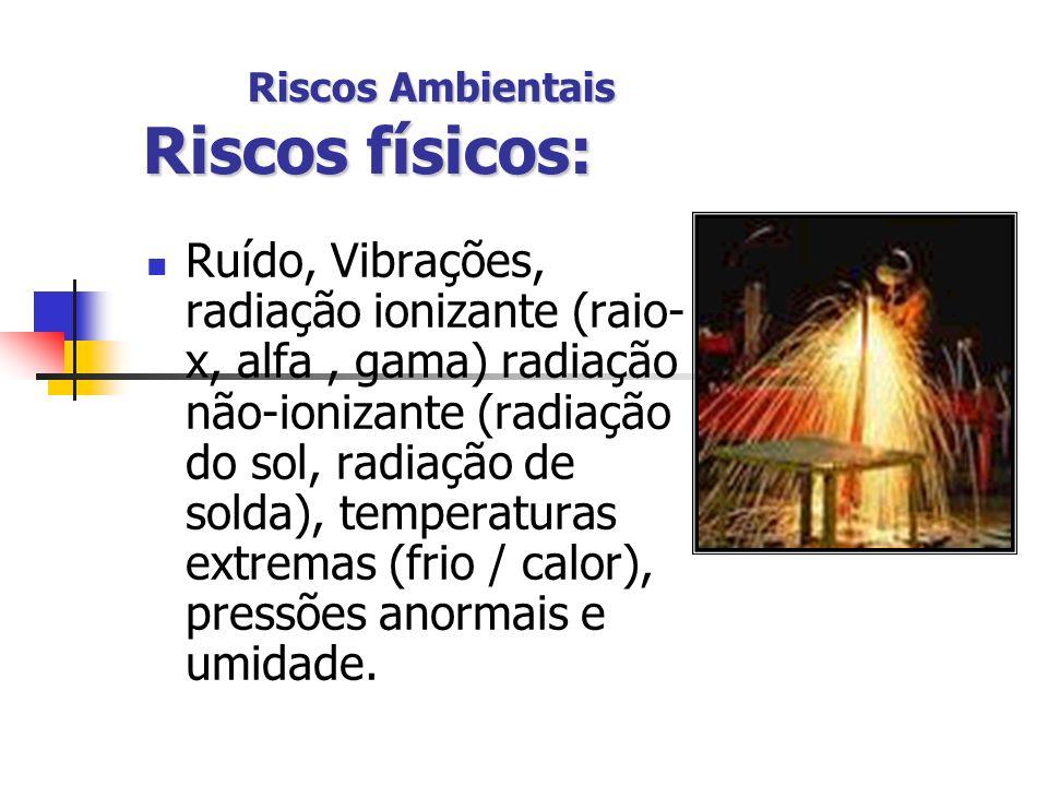 Riscos Ambientais Riscos físicos: Ruído, Vibrações, radiação ionizante (raio- x, alfa, gama) radiação não-ionizante (radiação do sol, radiação de sold