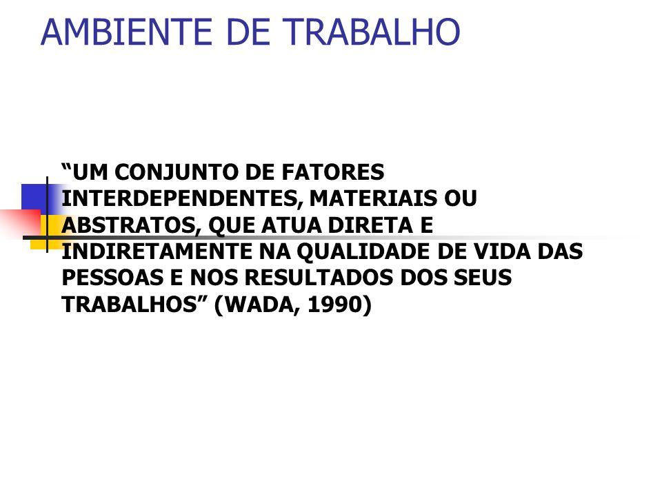 AMBIENTE DE TRABALHO TODO AMBIENTE DE TRABALHO É COMPOSTO POR UM CONJUNTO DE FATORES INTERDEPENDENTES.