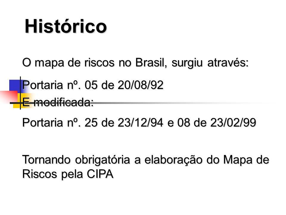Histórico O mapa de riscos no Brasil, surgiu através: Portaria nº. 05 de 20/08/92 E modificada: Portaria nº. 25 de 23/12/94 e 08 de 23/02/99 Tornando