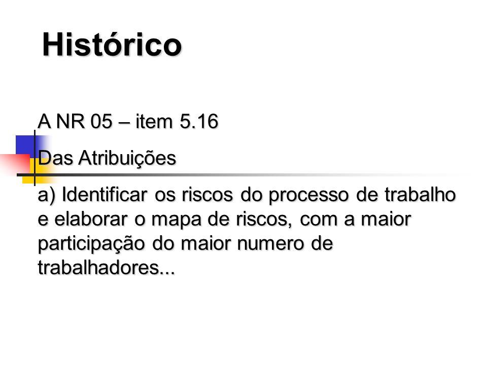 Histórico A NR 05 – item 5.16 Das Atribuições a) Identificar os riscos do processo de trabalho e elaborar o mapa de riscos, com a maior participação d