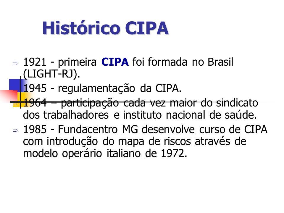 Histórico CIPA 1921 - primeira CIPA foi formada no Brasil (LIGHT-RJ). 1945 - regulamenta ç ão da CIPA. 1964 – participa ç ão cada vez maior do sindica