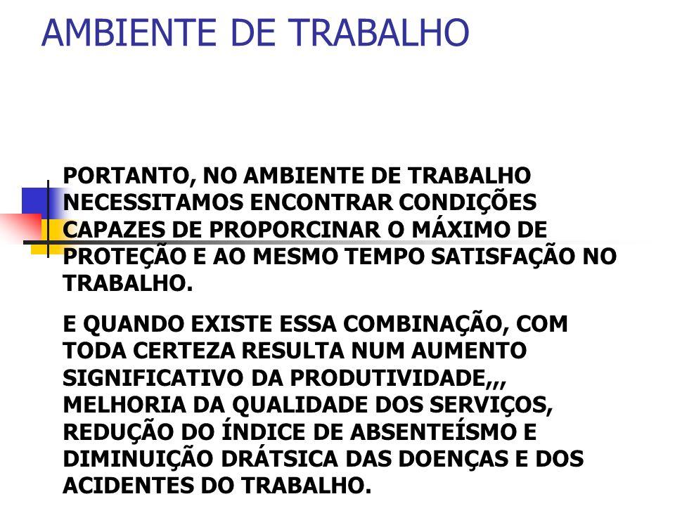 AMBIENTE DE TRABALHO FATORES EMOCIONAIS ESTES FATORES SÃO OS GRANDES RESPONSÁVEIS PELO AUMENTO DE ABSENTEÍSMO, DOENÇAS E ACIDENTES DO TRABALHO