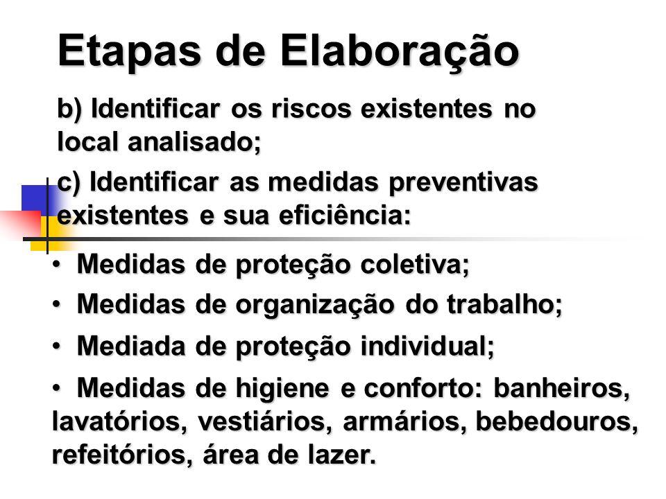 Etapas de Elaboração b) Identificar os riscos existentes no local analisado; c) Identificar as medidas preventivas existentes e sua eficiência: Medida