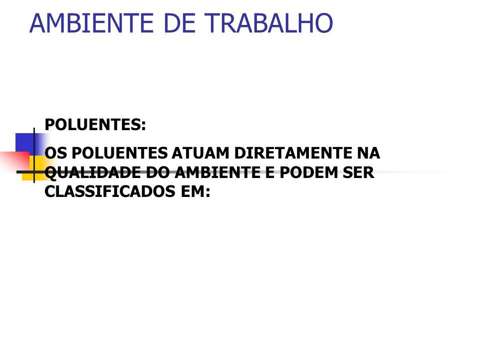 AMBIENTE DE TRABALHO POLUENTES: OS POLUENTES ATUAM DIRETAMENTE NA QUALIDADE DO AMBIENTE E PODEM SER CLASSIFICADOS EM: