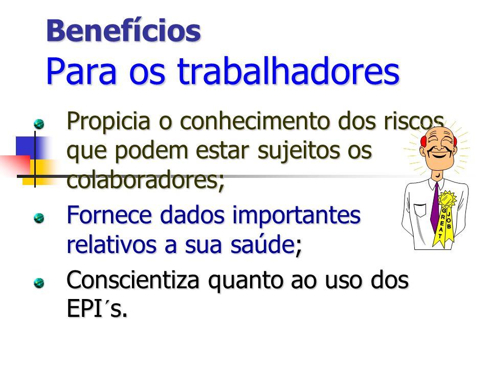 Benefícios Para os trabalhadores Propicia o conhecimento dos riscos que podem estar sujeitos os colaboradores; Fornece dados importantes relativos a s