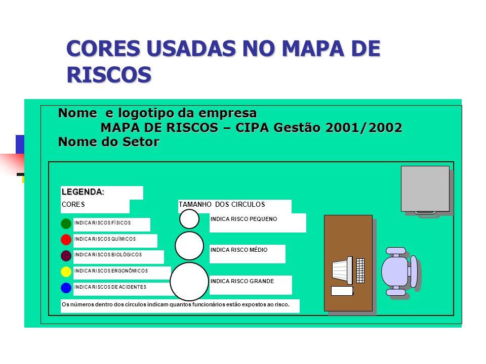 CORES USADAS NO MAPA DE RISCOS Os números dentro dos círculos indicam quantos funcionários estão expostos ao risco. TAMANHO DOS CIRCULOSLEGENDA: CORES
