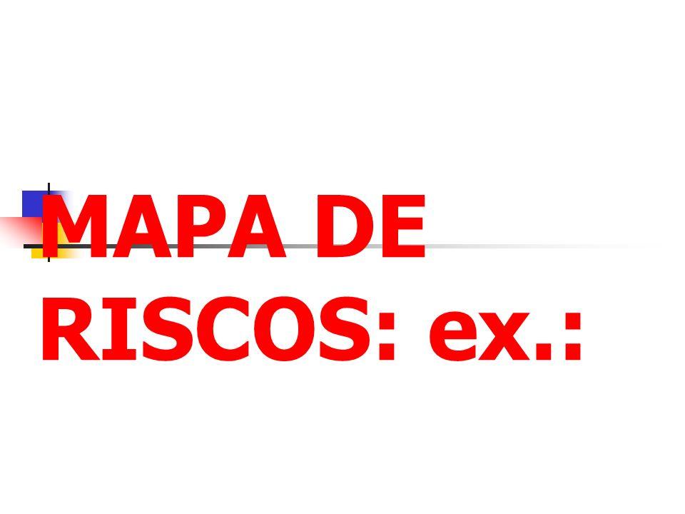 MAPA DE RISCOS: ex.: