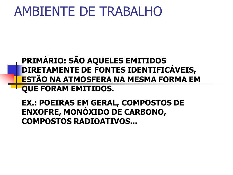 AMBIENTE DE TRABALHO PRIMÁRIO: SÃO AQUELES EMITIDOS DIRETAMENTE DE FONTES IDENTIFICÁVEIS, ESTÃO NA ATMOSFERA NA MESMA FORMA EM QUE FORAM EMITIDOS. EX.