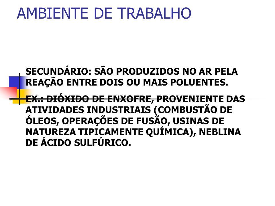 AMBIENTE DE TRABALHO SECUNDÁRIO: SÃO PRODUZIDOS NO AR PELA REAÇÃO ENTRE DOIS OU MAIS POLUENTES. EX.: DIÓXIDO DE ENXOFRE, PROVENIENTE DAS ATIVIDADES IN