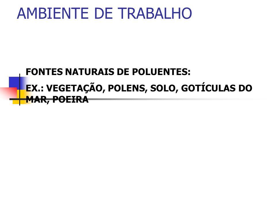 AMBIENTE DE TRABALHO FONTES NATURAIS DE POLUENTES: EX.: VEGETAÇÃO, POLENS, SOLO, GOTÍCULAS DO MAR, POEIRA