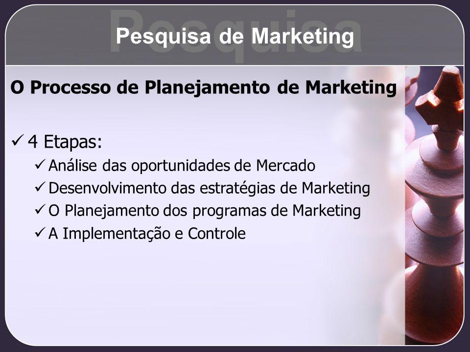 O Processo de Planejamento de Marketing 4 Etapas: Análise das oportunidades de Mercado Desenvolvimento das estratégias de Marketing O Planejamento dos