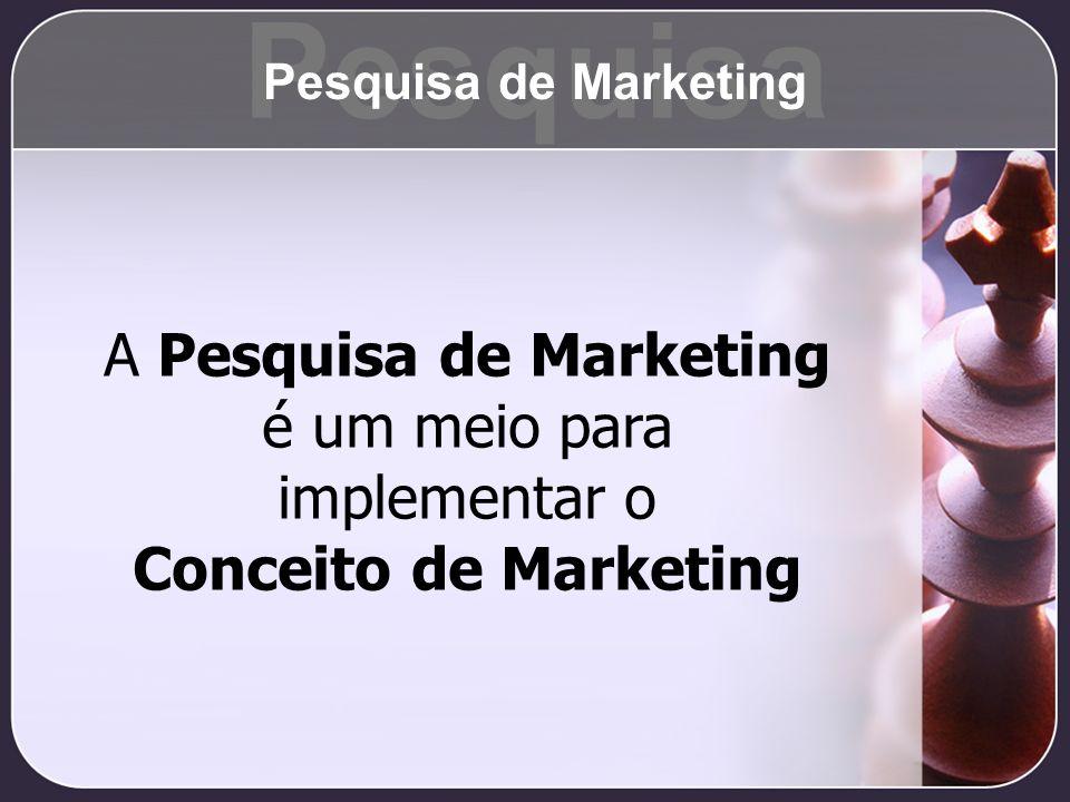 A Pesquisa de Marketing é um meio para implementar o Conceito de Marketing Pesquisa Pesquisa de Marketing