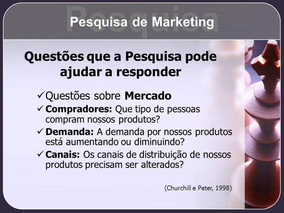 Questões que a Pesquisa pode ajudar a responder Questões sobre Mercado Compradores: Que tipo de pessoas compram nossos produtos? Demanda: A demanda po