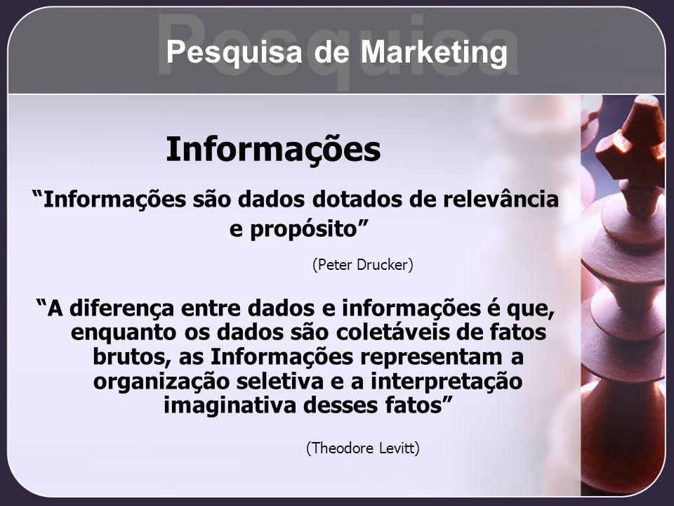 Informações Informações são dados dotados de relevância e propósito (Peter Drucker) A diferença entre dados e informações é que, enquanto os dados são